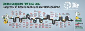 Linea temporale FIM CISL congressi 2017