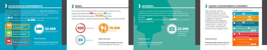 Pieghevole BILANCIO SOCIALE NAP 20172