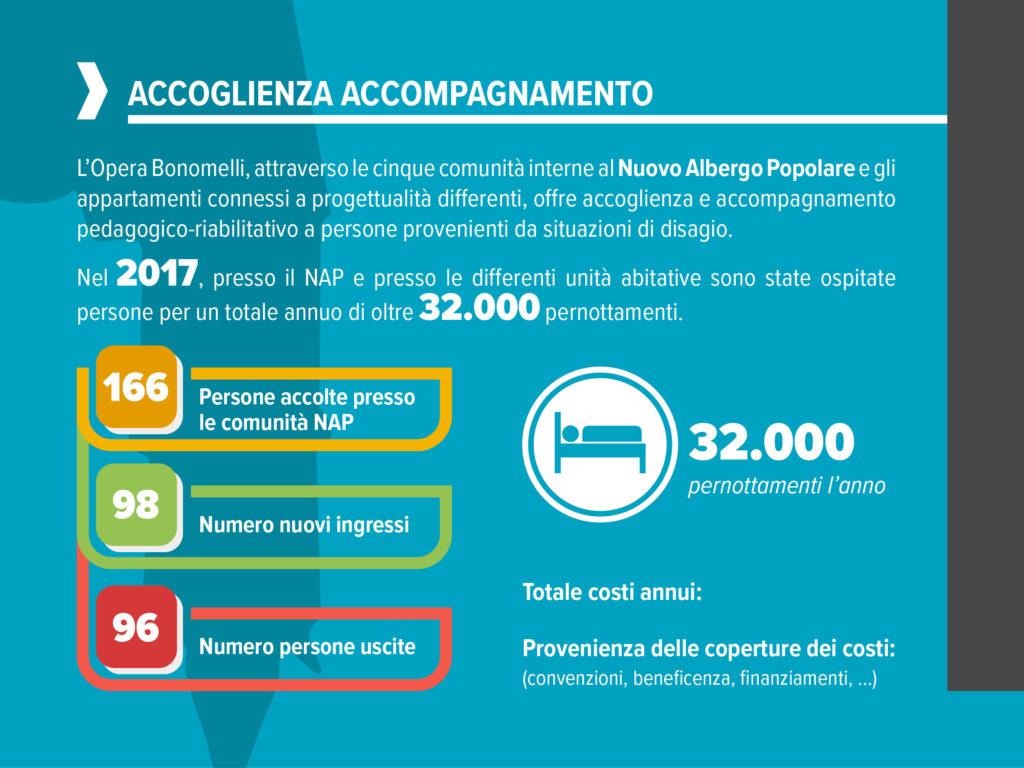 Pieghevole BILANCIO SOCIALE NAP 20175
