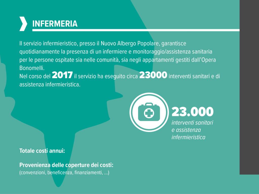 Pieghevole BILANCIO SOCIALE NAP 20177